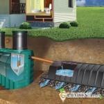 О канализации на даче