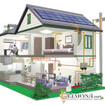 Расчет солнечной электростанции