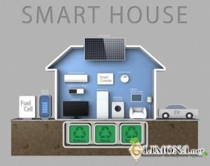 537277_market-smarthome-2013